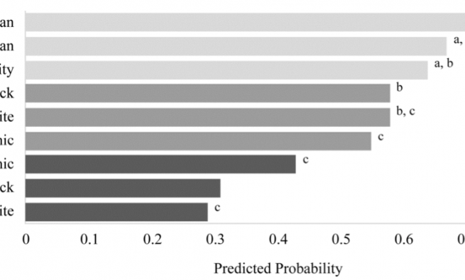 Predicted probability